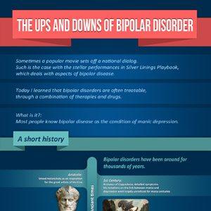 bipolar-share
