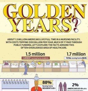 Golden Thumb
