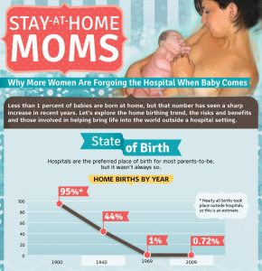 Home-births-fb