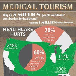 medical_tourism_300