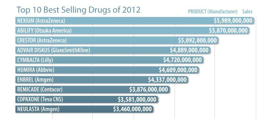 Counterfeit-Drugs-Hybrid3